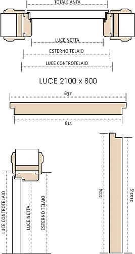 Dimensioni standard | ALPEA PORTE